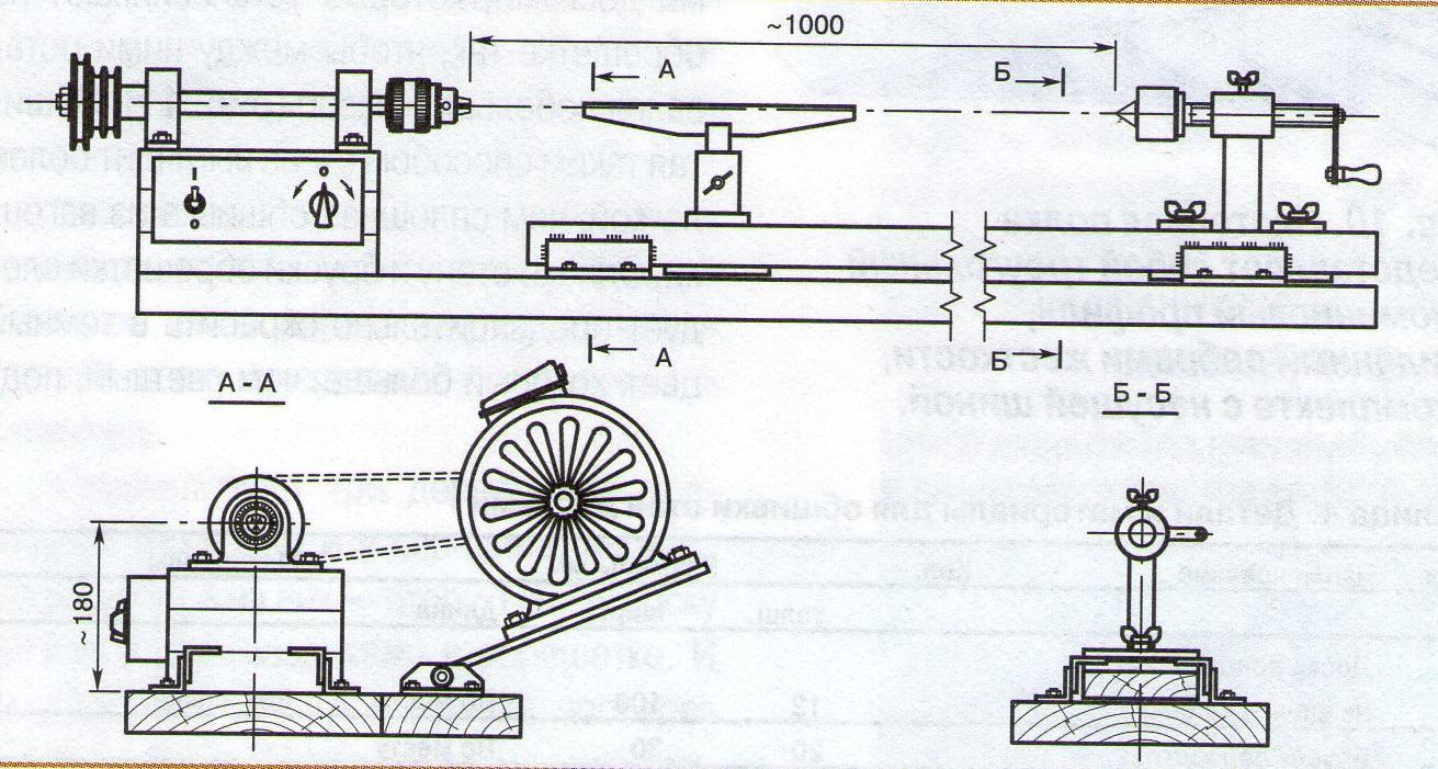 Механический станок токарный по дереву своими руками. Токарный станок по дереву своими руками – особенности сборки