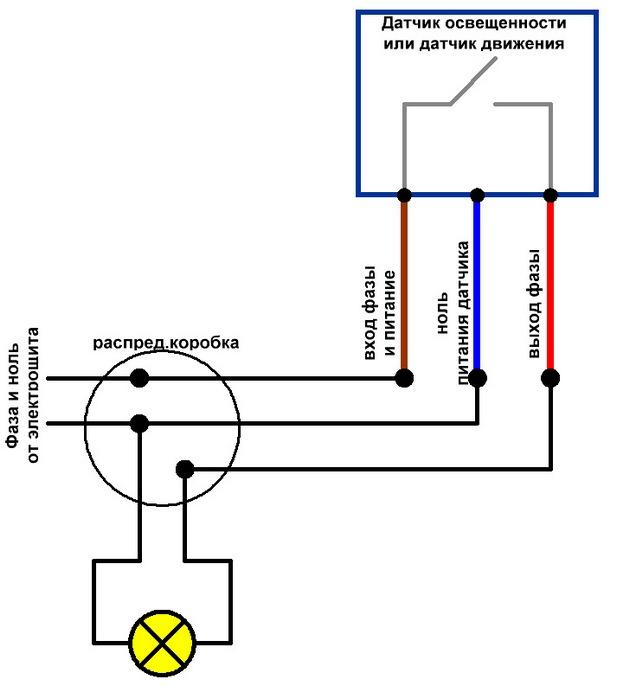 Η διαδικασία χρονολόγηση μέσω ραδιοανθρακούχων εκπομπών