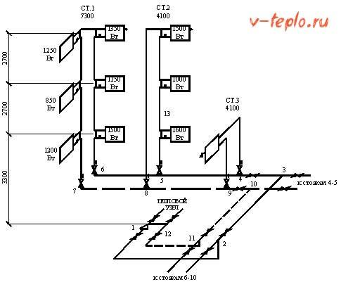 Гидравлический расчёт отопления. Как сделать гидравлический расчет системы отопления